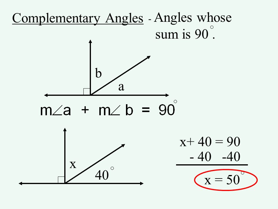Complementary Angles sum is 90 . b a x+ 40 = 90 - 40 -40 x 40 x = 50