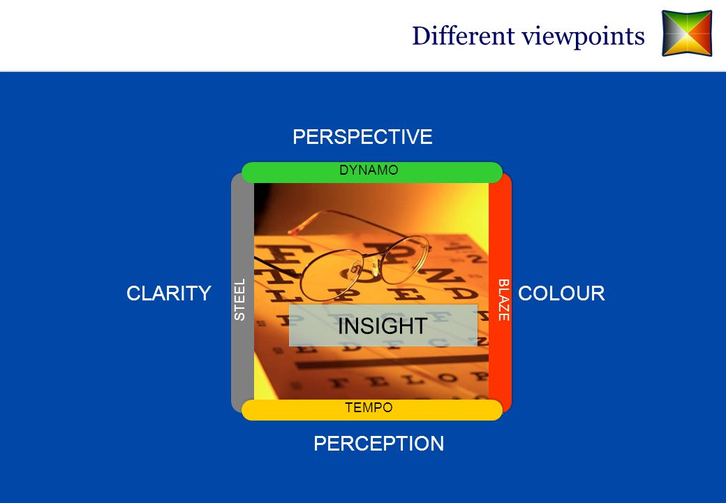 Different viewpoints INSIGHT PERSPECTIVE CLARITY COLOUR PERCEPTION