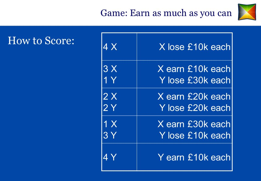 Game: Earn as much as you can