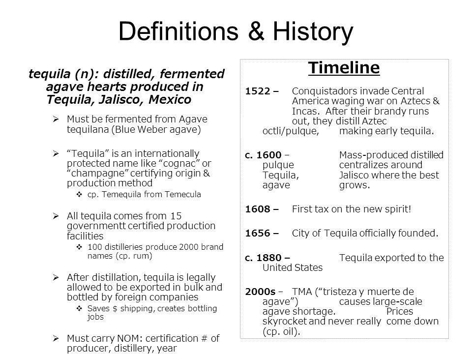 Definitions & History Timeline