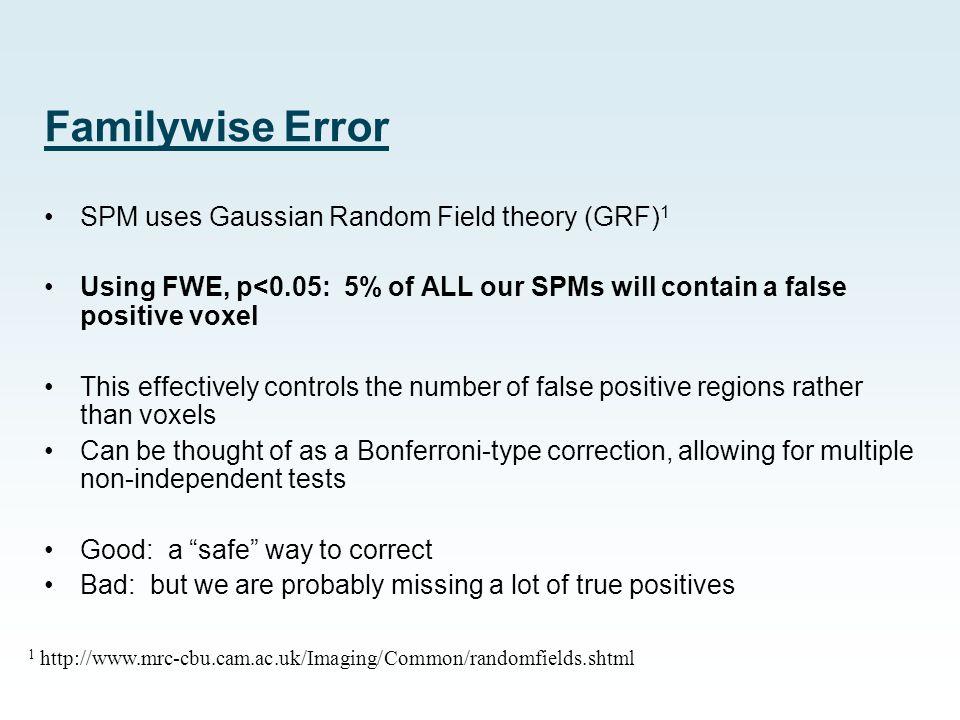 Familywise Error SPM uses Gaussian Random Field theory (GRF)1