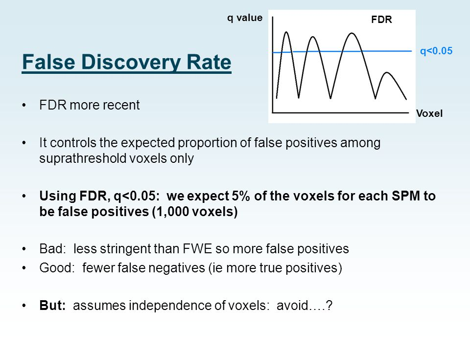 False Discovery Rate FDR more recent
