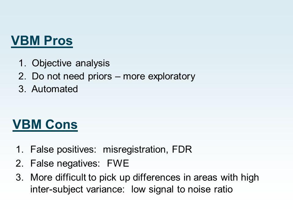 VBM Pros VBM Cons 1. Objective analysis