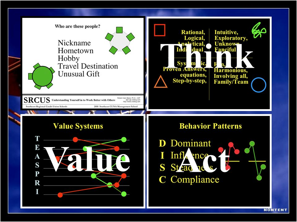 Think Value Act