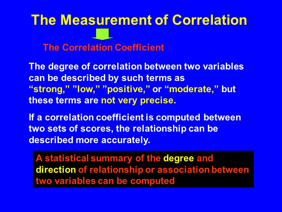 The Measurement of Correlation