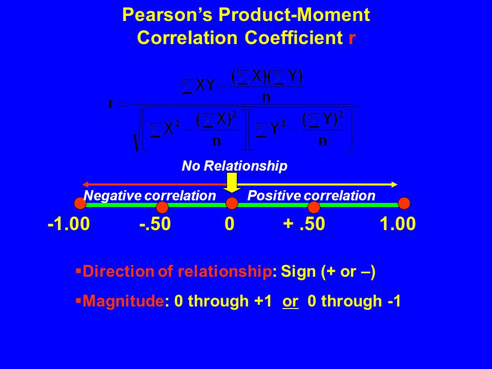 Pearson's Product-Moment Correlation Coefficient r
