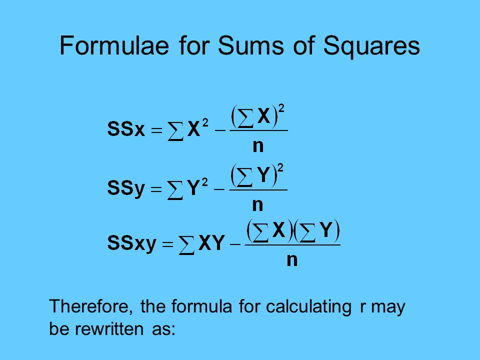 Formulae for Sums of Squares