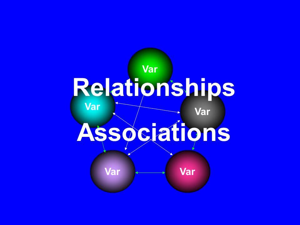 Relationships Associations