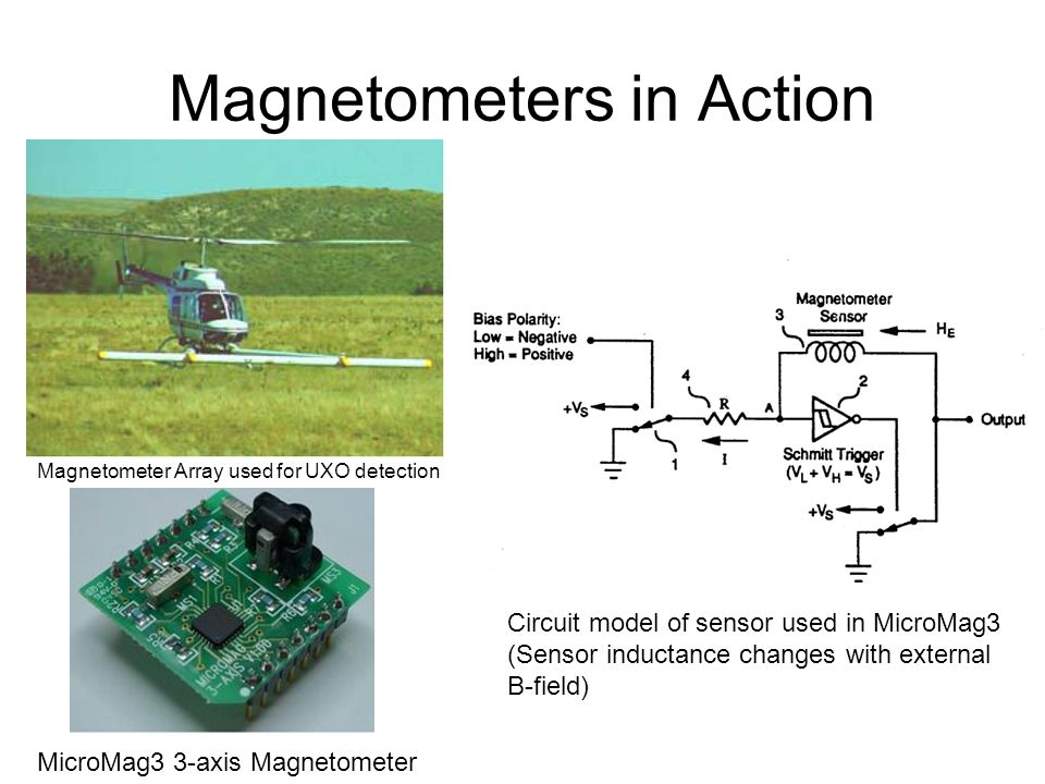 Magnetometers in Action