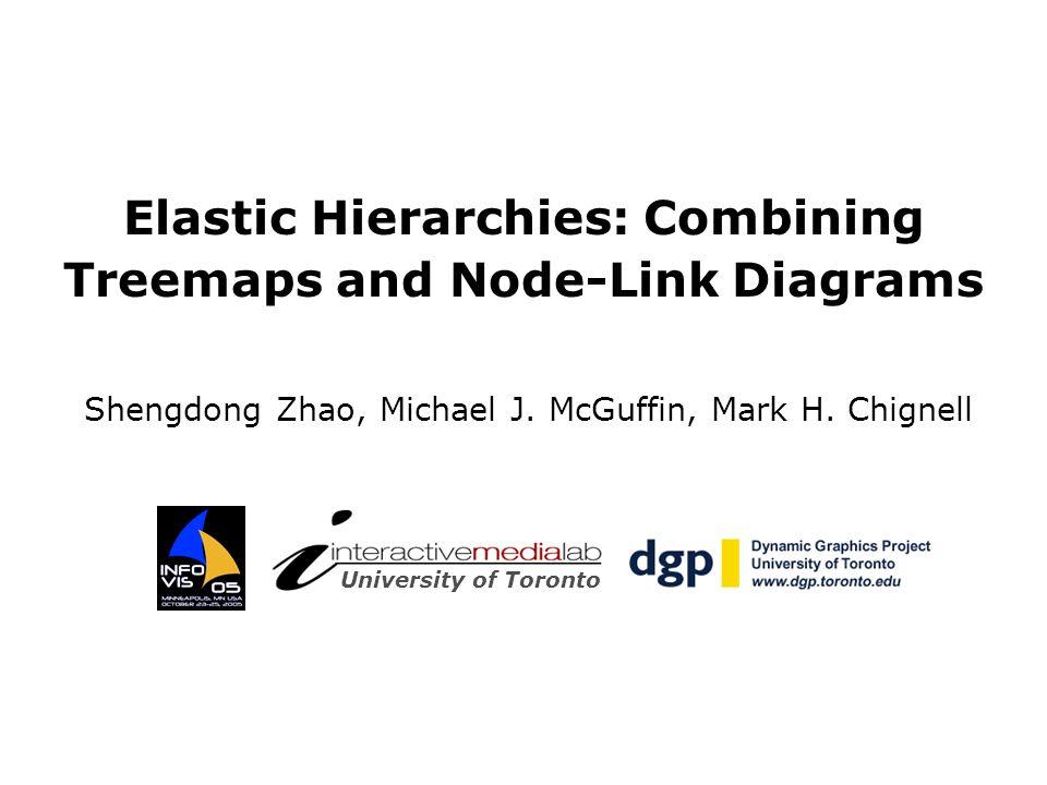 Elastic Hierarchies: Combining Treemaps and Node-Link Diagrams