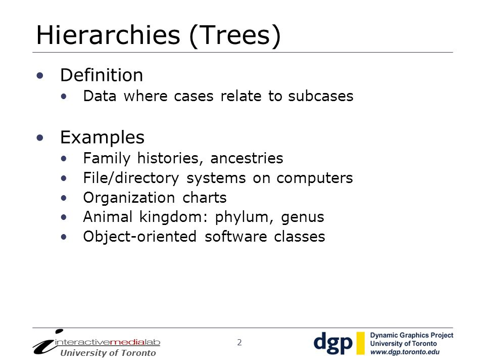 Hierarchies (Trees) Definition Examples
