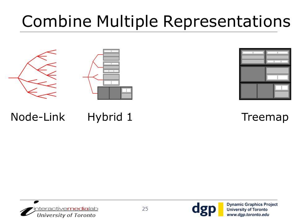 Combine Multiple Representations