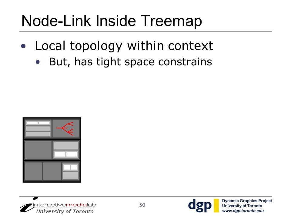 Node-Link Inside Treemap
