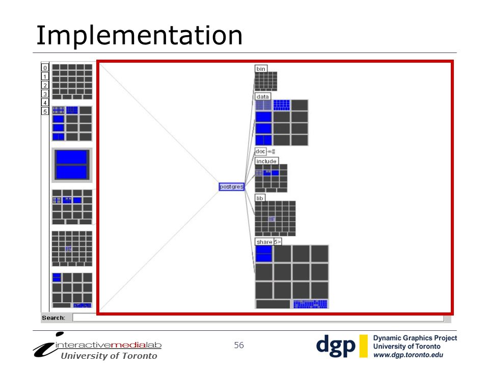 Implementation The right panel is the panel for elastic hierarchy.
