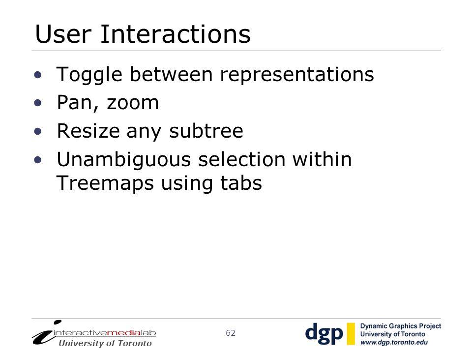 User Interactions Toggle between representations Pan, zoom