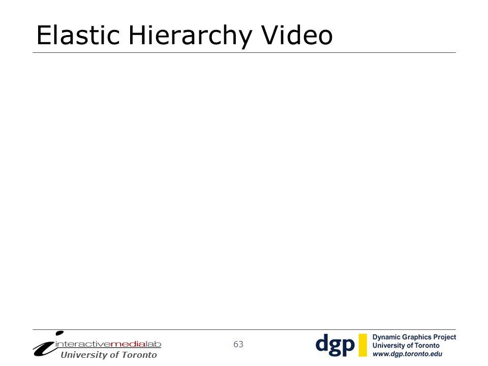 Elastic Hierarchy Video