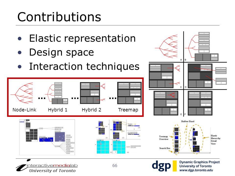 Contributions Elastic representation Design space