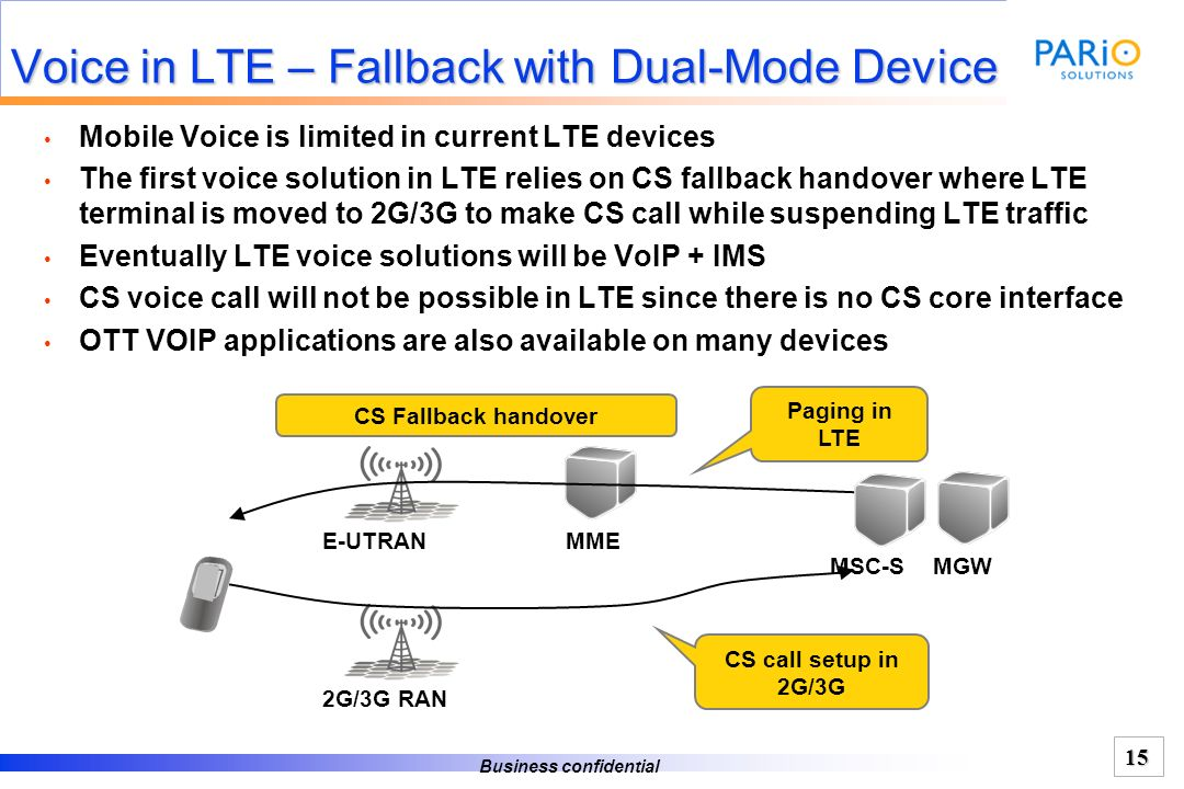 Voice in LTE – Fallback with Dual-Mode Device