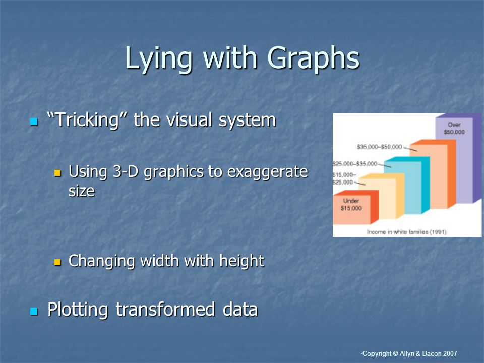 Lying with Graphs Tricking the visual system
