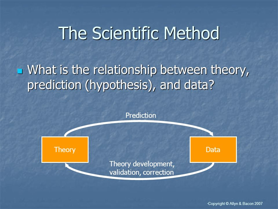 The Scientific Method What is the relationship between theory, prediction (hypothesis), and data Prediction.