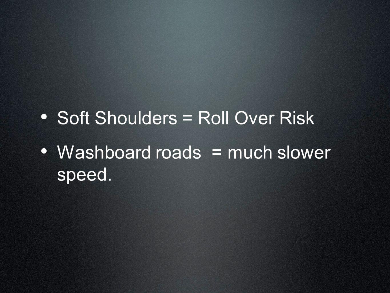 Soft Shoulders = Roll Over Risk