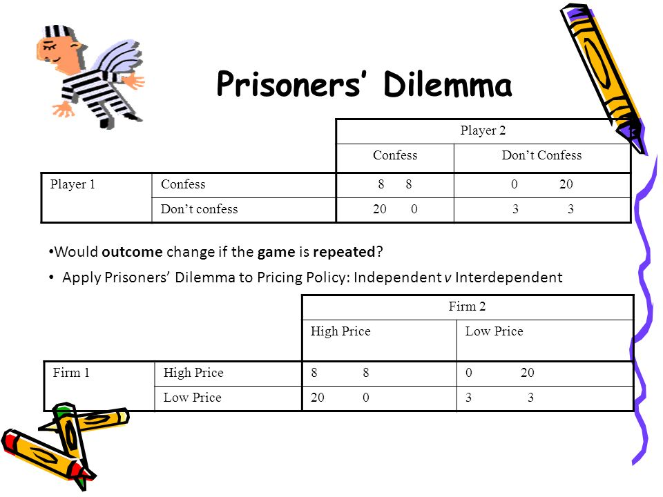 Prisoners' Dilemma Would outcome change if the game is repeated