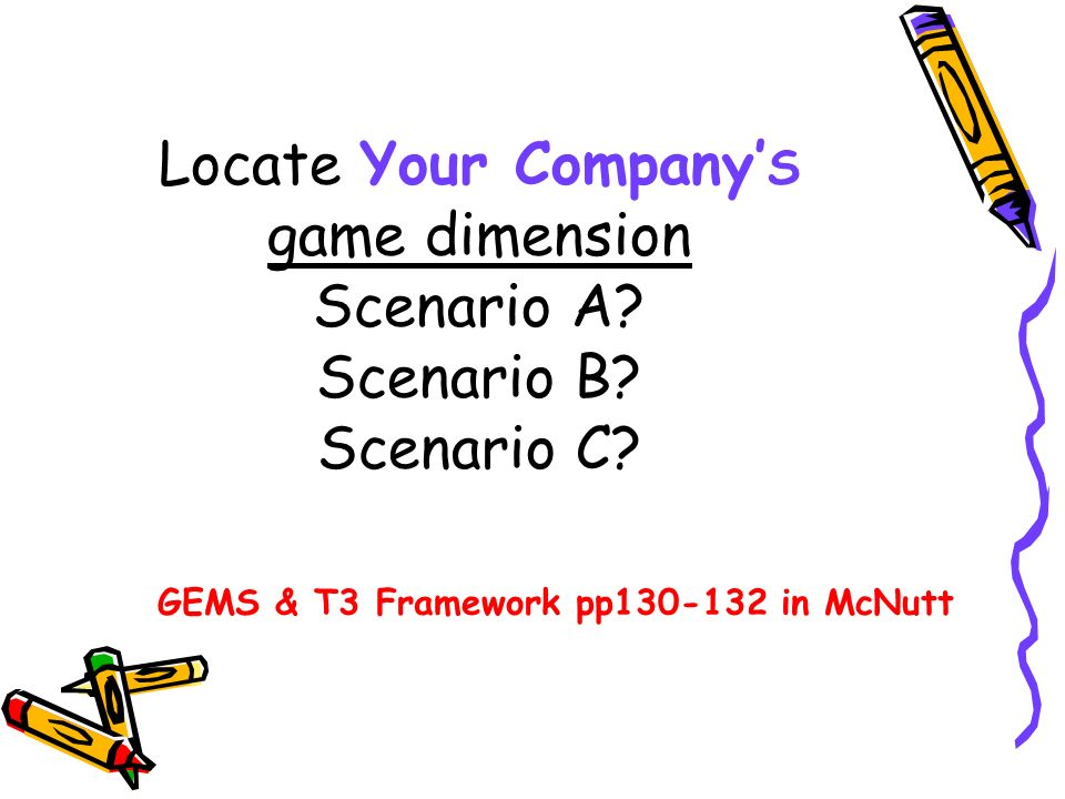Locate Your Company'S game dimension Scenario A Scenario B Scenario C