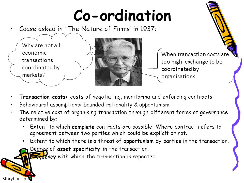 Co-ordination Coase asked in ' The Nature of Firms' in 1937: