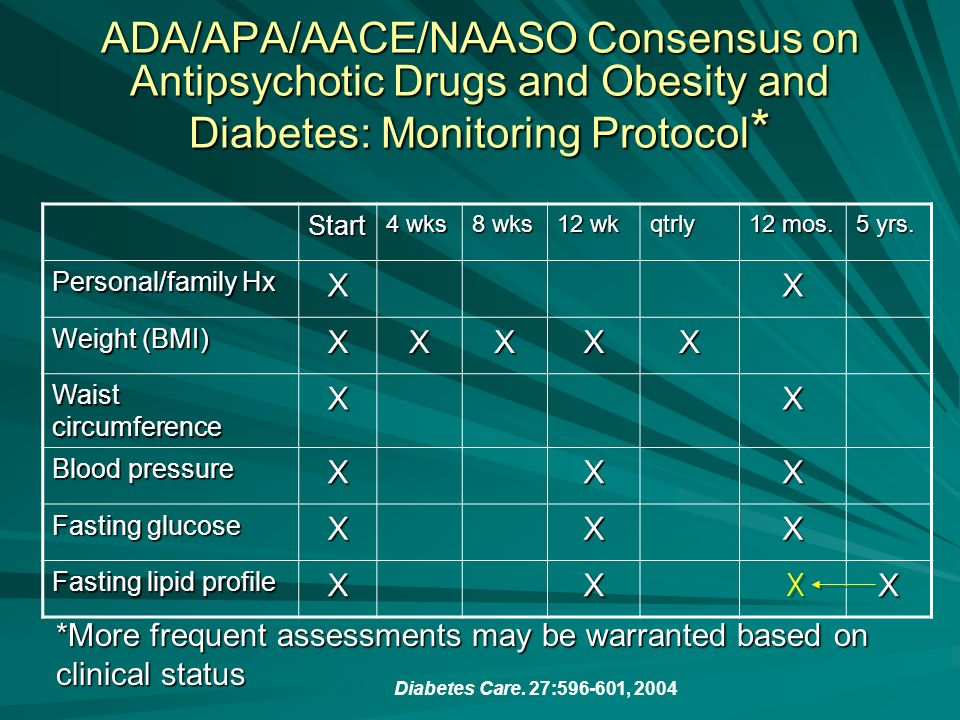 *More frequent assessments may be warranted based on clinical status