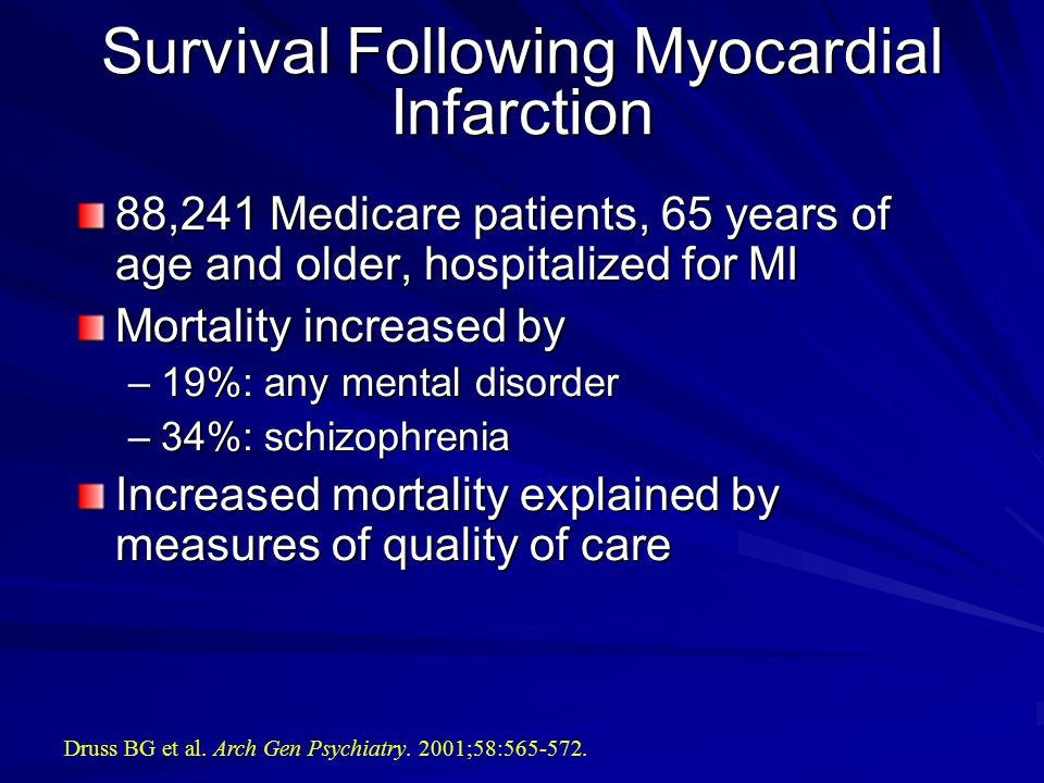 Survival Following Myocardial Infarction