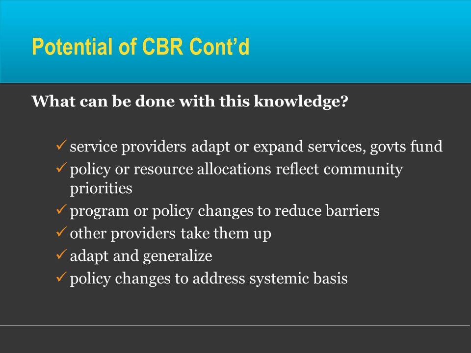 Potential of CBR Cont'd