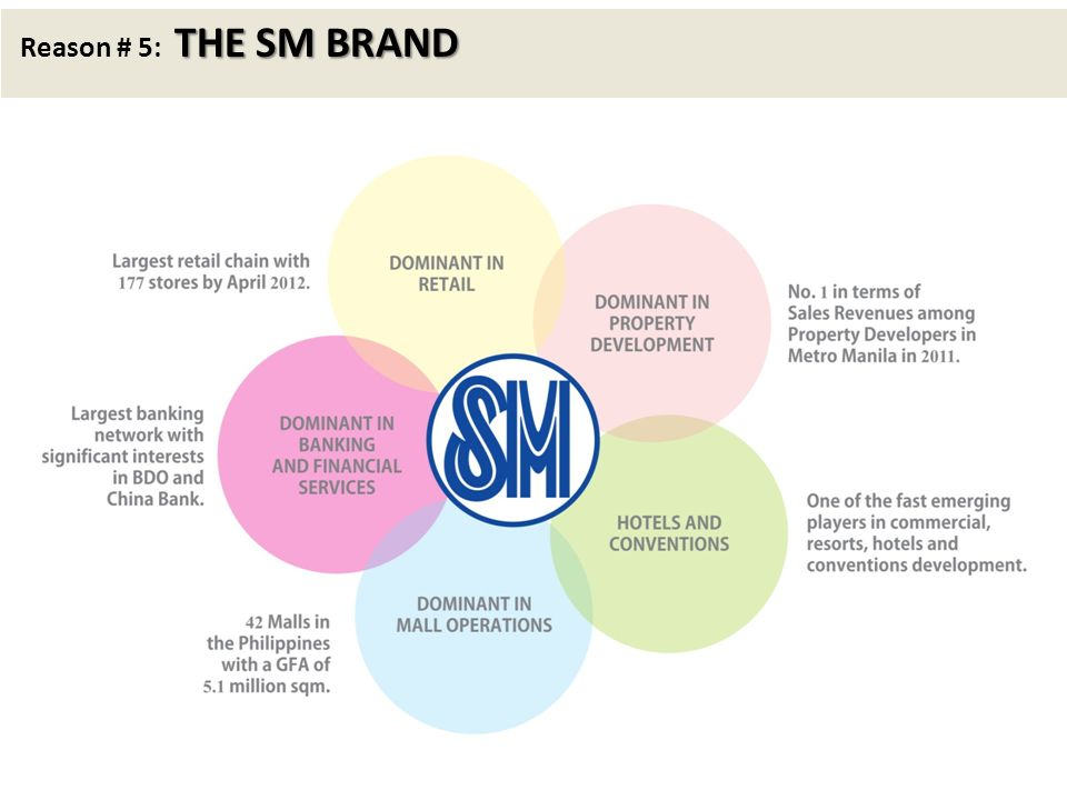 Reason # 5: THE SM BRAND