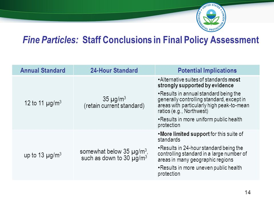 Fine Particles: Staff Conclusions in Final Policy Assessment