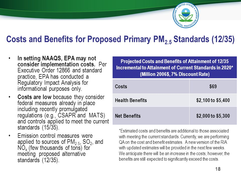 Costs and Benefits for Proposed Primary PM2.5 Standards (12/35)