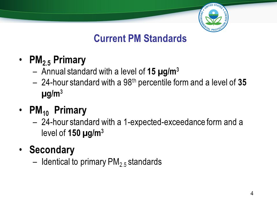 Current PM Standards PM2.5 Primary PM10 Primary Secondary