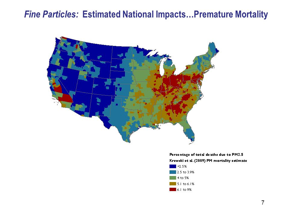 Fine Particles: Estimated National Impacts…Premature Mortality