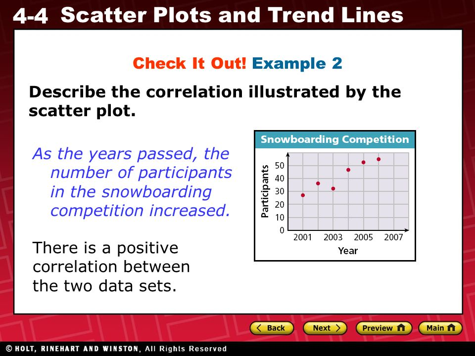 Check It Out! Example 2 Describe the correlation illustrated by the scatter plot.