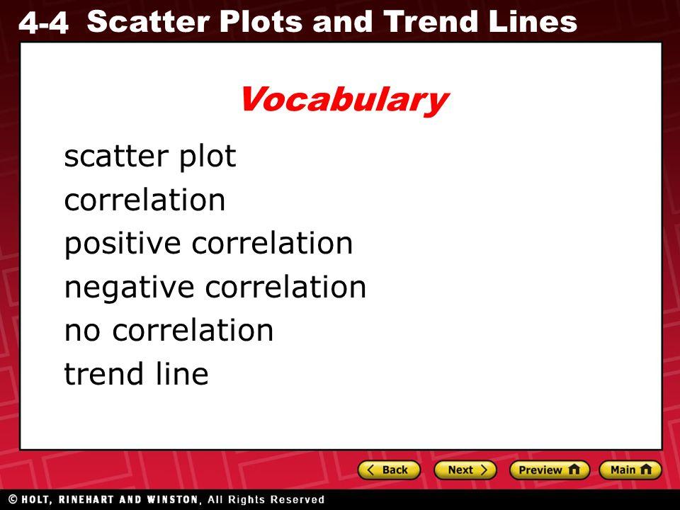 Vocabulary scatter plot correlation positive correlation