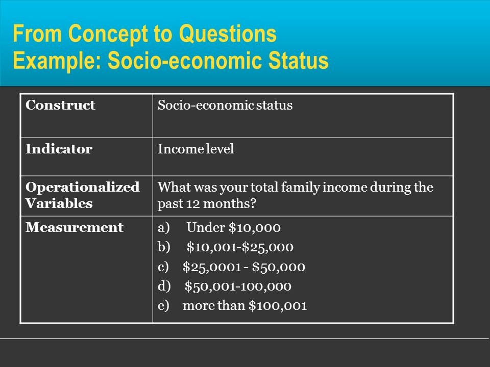 From Concept to Questions Example: Socio-economic Status