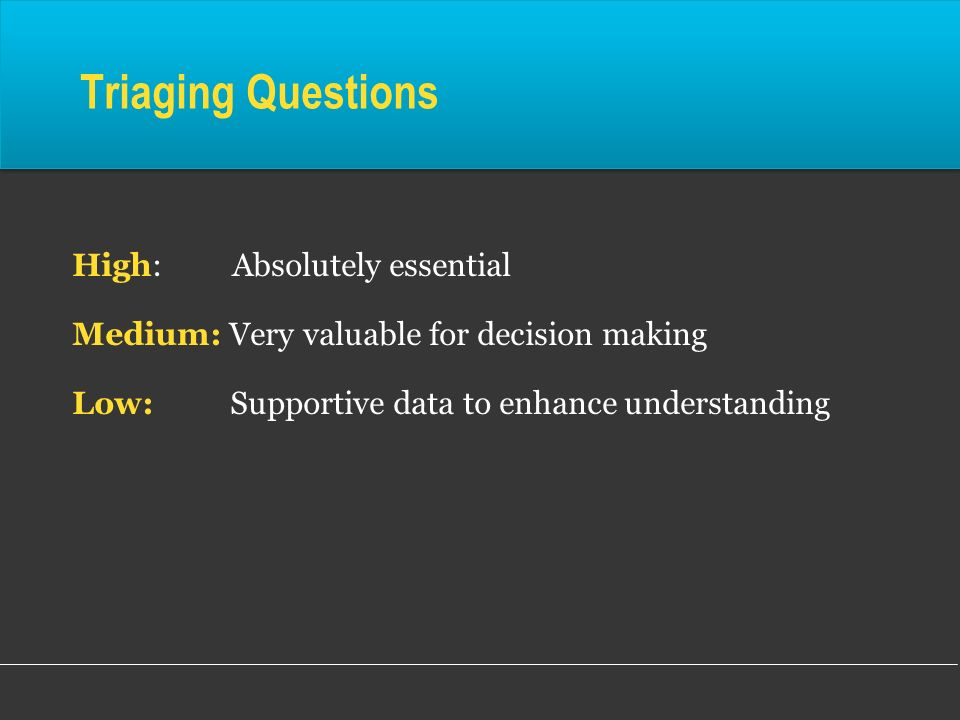 Triaging Questions High: Absolutely essential