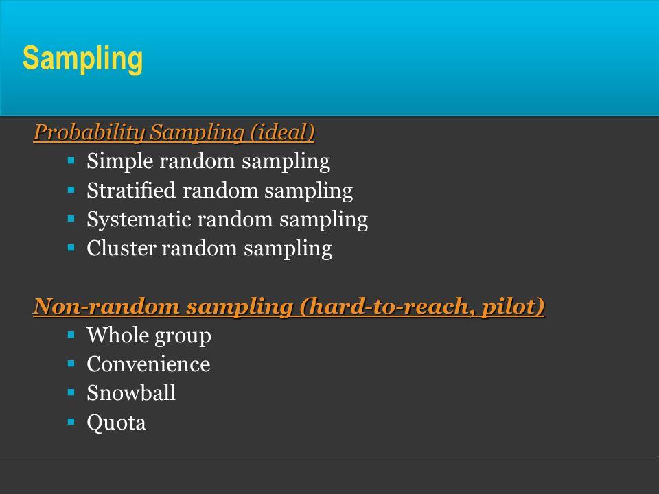 Sampling Probability Sampling (ideal) Simple random sampling