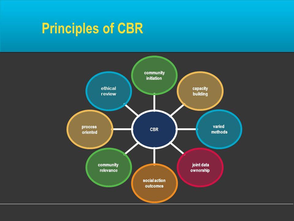 Principles of CBR