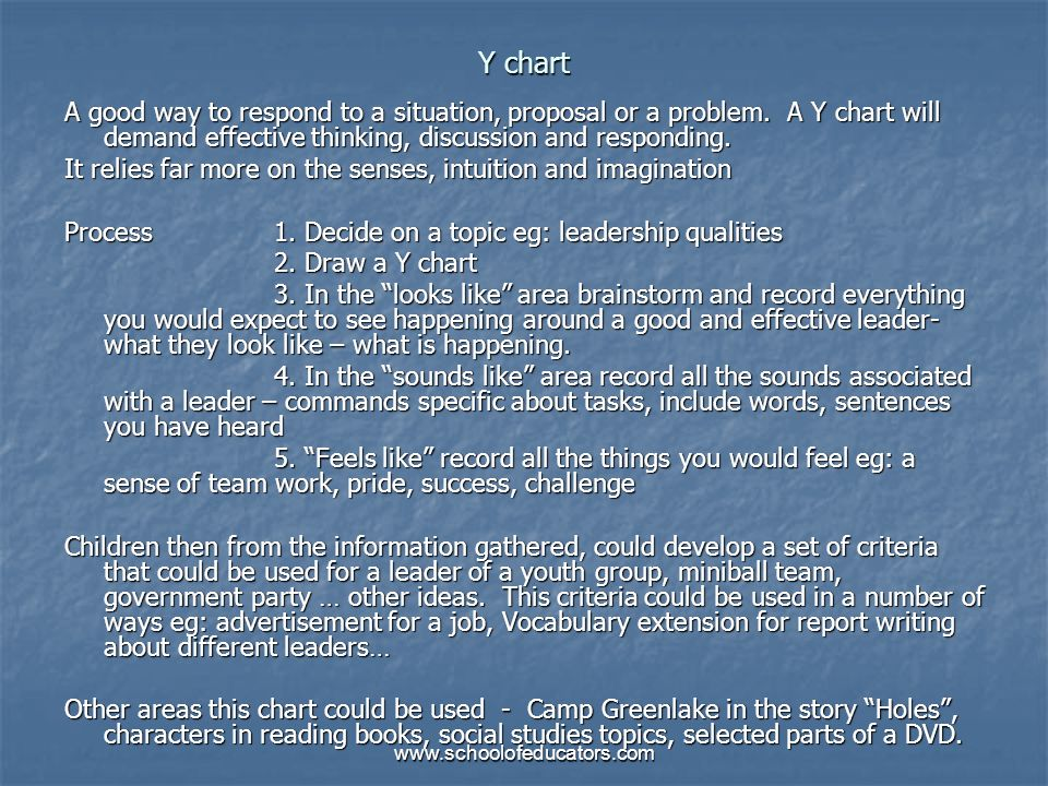 Y chart A good way to respond to a situation, proposal or a problem. A Y chart will demand effective thinking, discussion and responding.