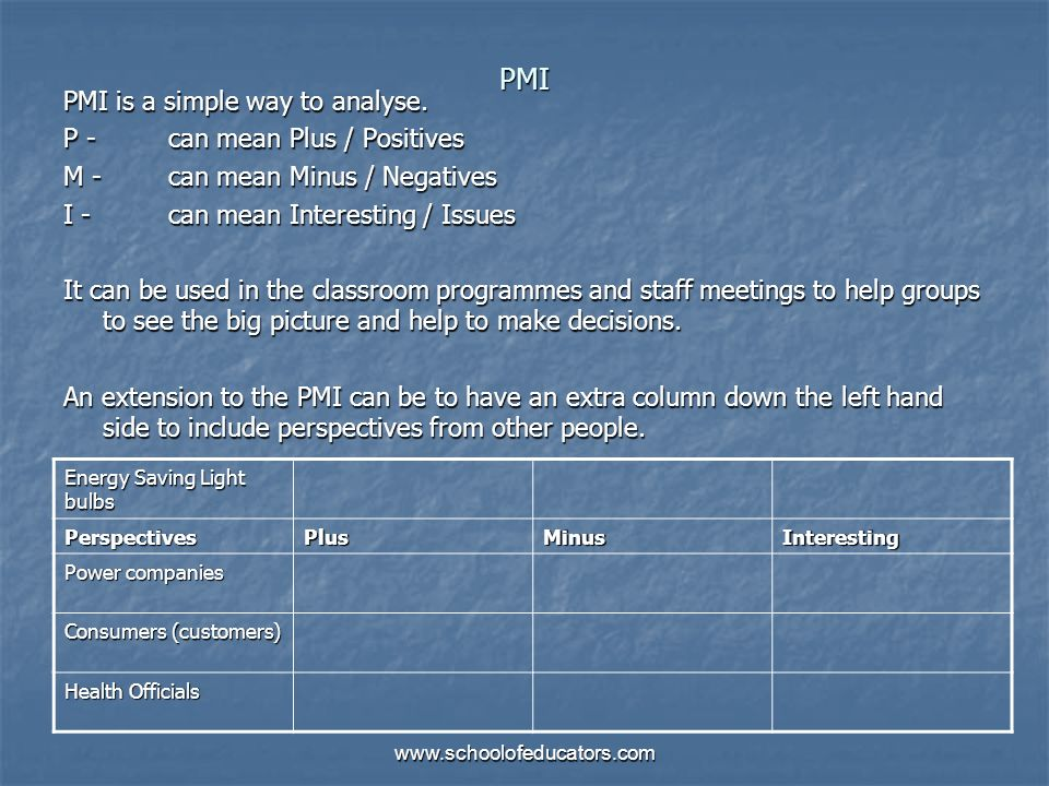 PMI PMI is a simple way to analyse. P - can mean Plus / Positives
