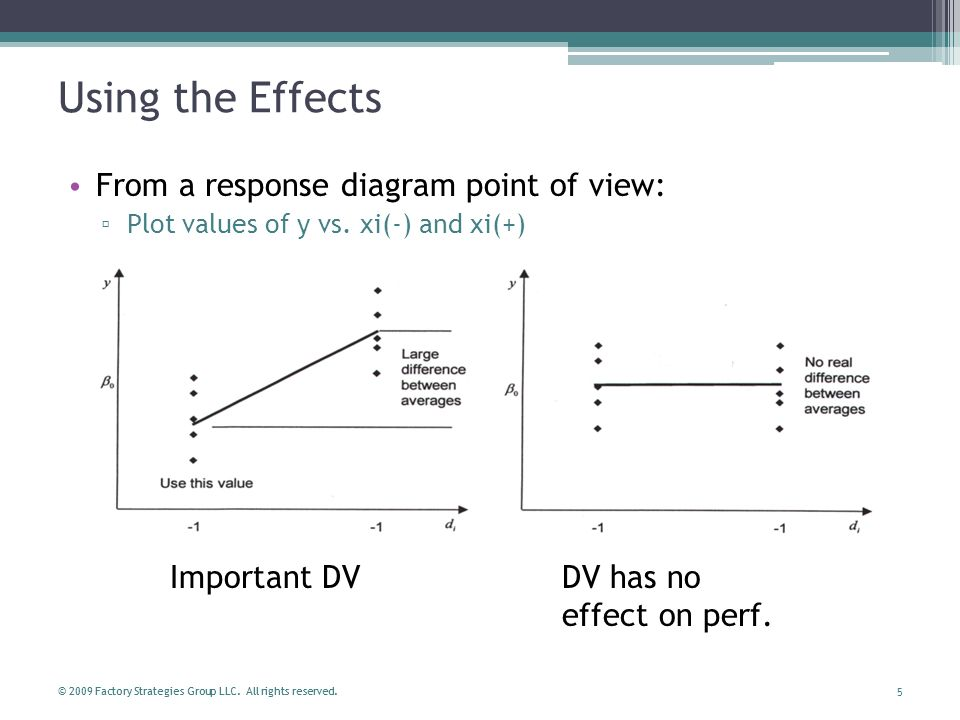 Using the Effects From a response diagram point of view: Important DV