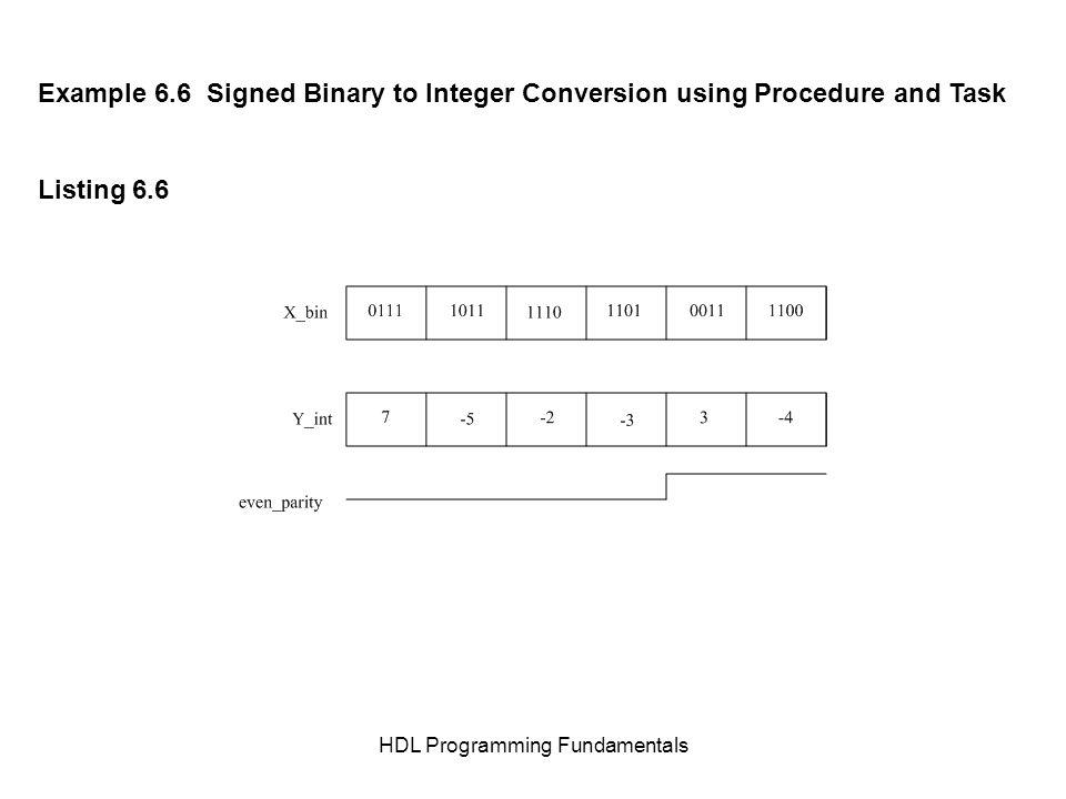 HDL Programming Fundamentals