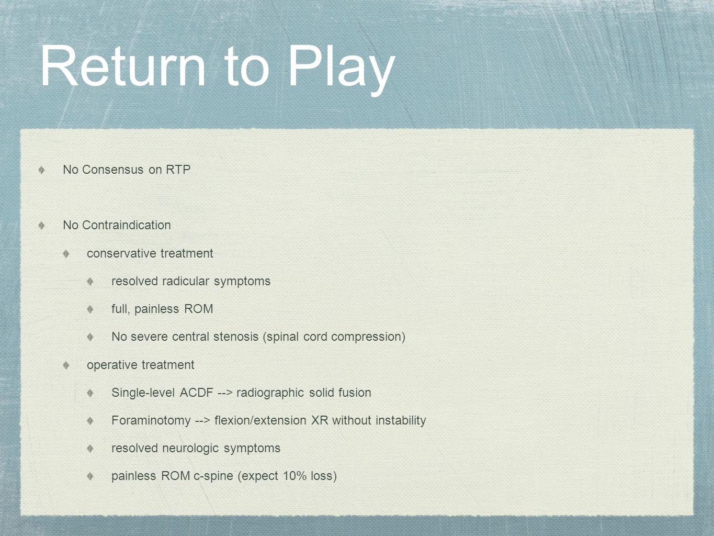 Return to Play No Consensus on RTP No Contraindication
