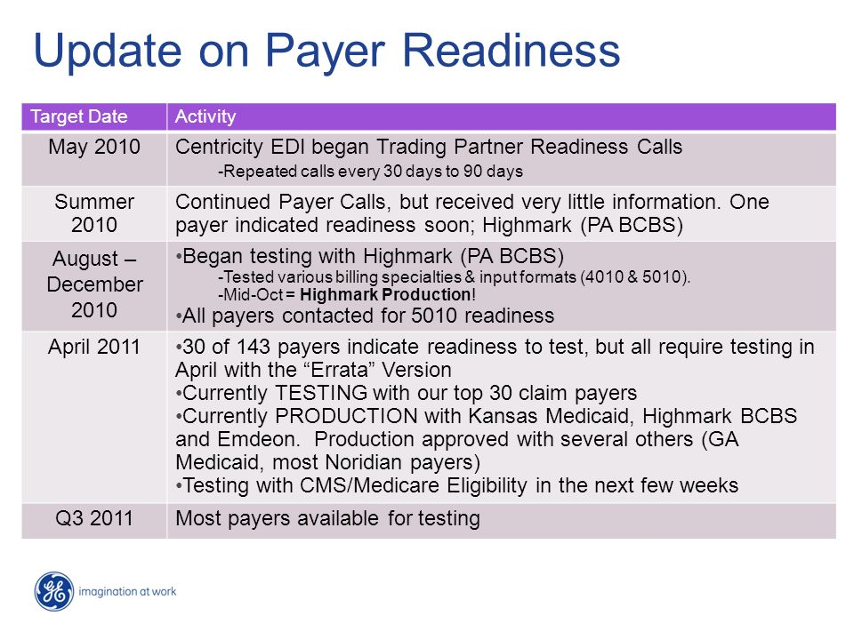 Update on Payer Readiness