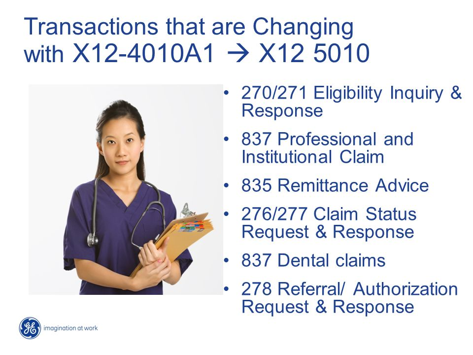 Transactions that are Changing with X A1  X