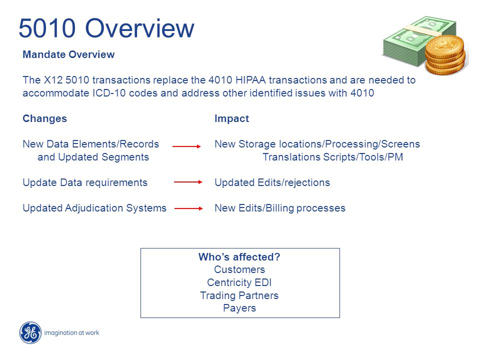 5010 Overview Mandate Overview